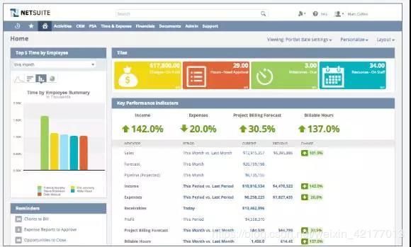 NetSuite 为香港快运提供了一个多功能的平台